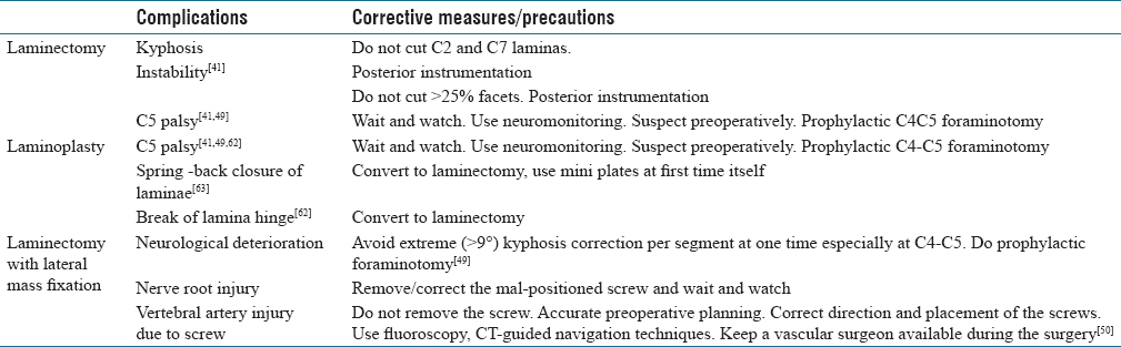 Posterior surgical options for spondylotic cervical myelopathy