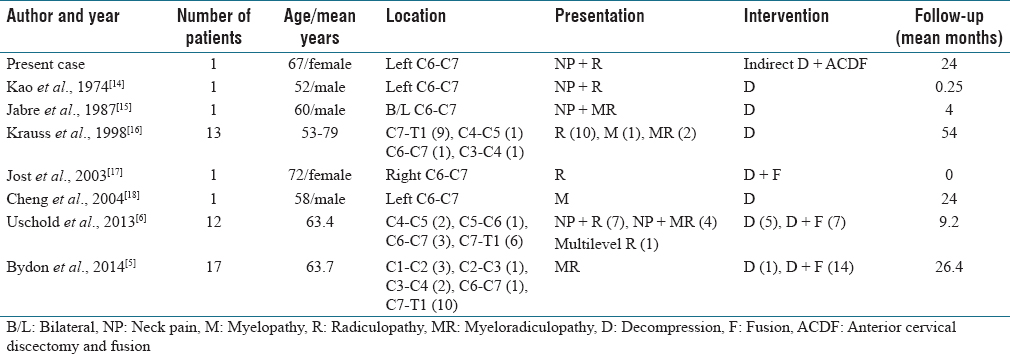 Table 1: Similar studies reporting patients with C6-7 cervical synovial cysts, interventions, and follow-ups